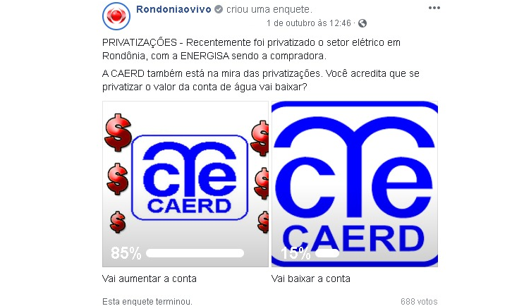 ENQUETE RONDONIAOVIVO: Internautas acreditam que se a Caerd for privatizada as contas aumentam